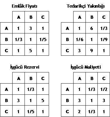 Matris 2