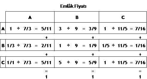 Matris 4