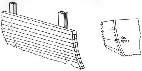 Şekil 4.3. Şerit Kaplama (ST60)
