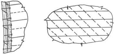 Şekil 4.4 İki Tabaka Diagonal(ST61)