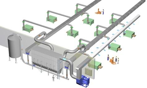 Şekil 10. Konveyör Taşımalı Toz Toplama Sistemi Şematik Örneği[6]