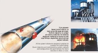 Şekil 12. İletim Hatlarındaki Yangın Söndürme Tertibatları