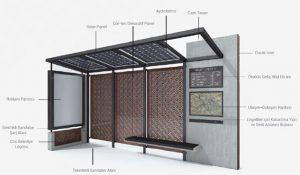 Şekil 5. Tasarım Yarışmasından Akıllı Şehir Mobilyası Örneği